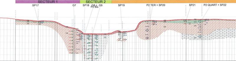 Profil en long réalisé dans le cadre du doublement de l'artère de Beauce